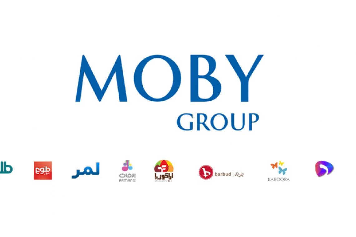 Moby Group Afghanistan Confirmed Cases of COVID-19